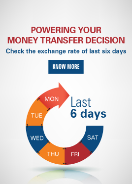 Last 6 days powering your money transfer decision