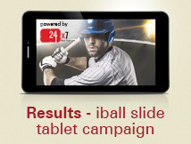 Iball Result