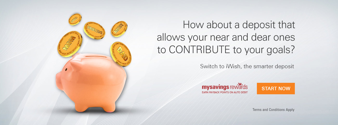 Get Contributions