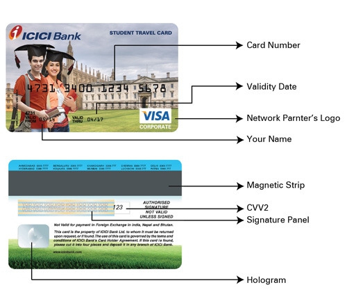 Icicibank Com Travel Card Login